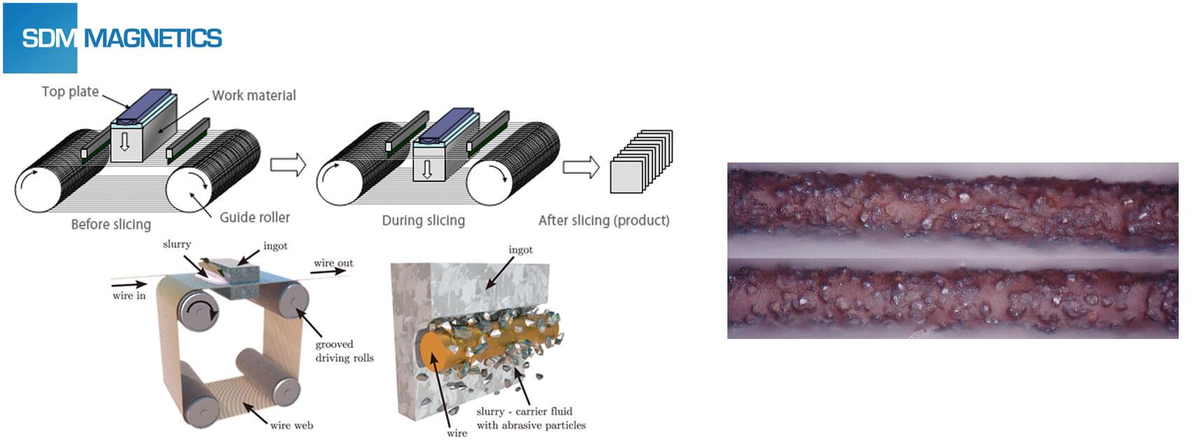Utilize Multi-wire Saw——SDM Magnetics Co.,Ltd