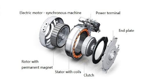 Magnetic Motor Components Sdm Magnetics Co Ltd