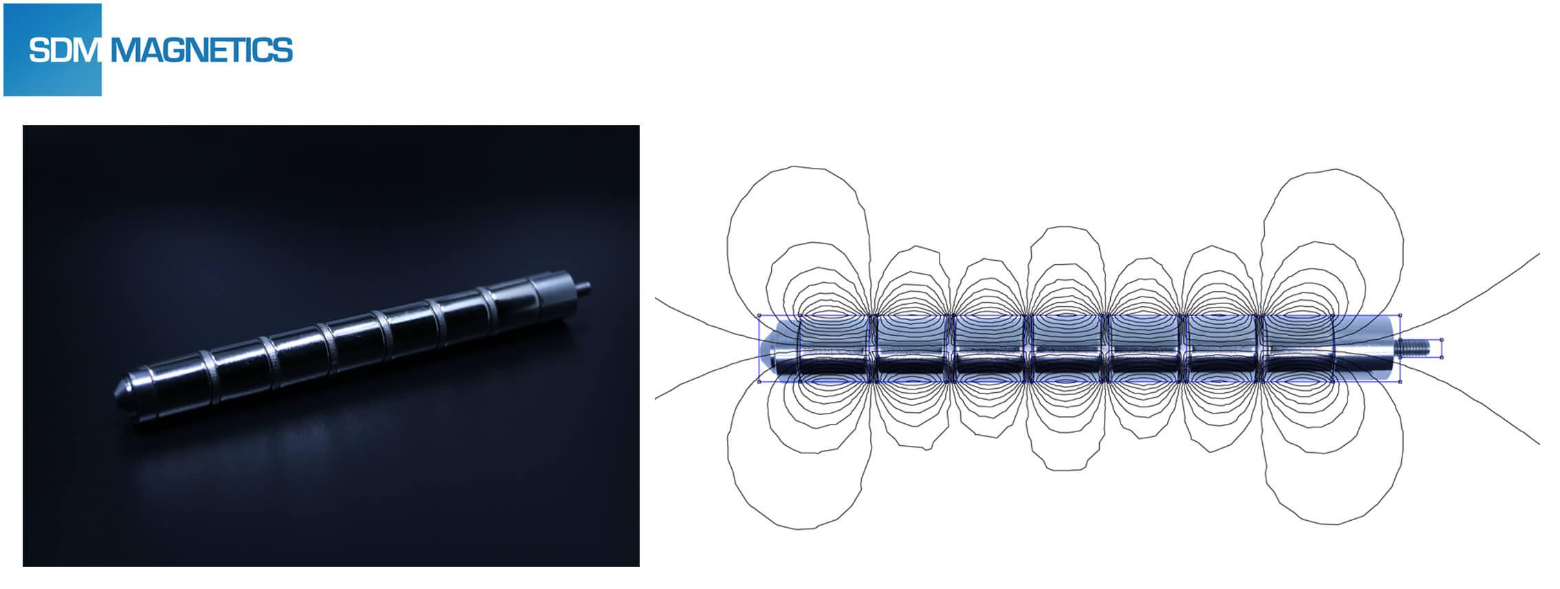 Kurze Einführung über magnetische Kesselfilter - SDM Magnetics Co., Ltd.